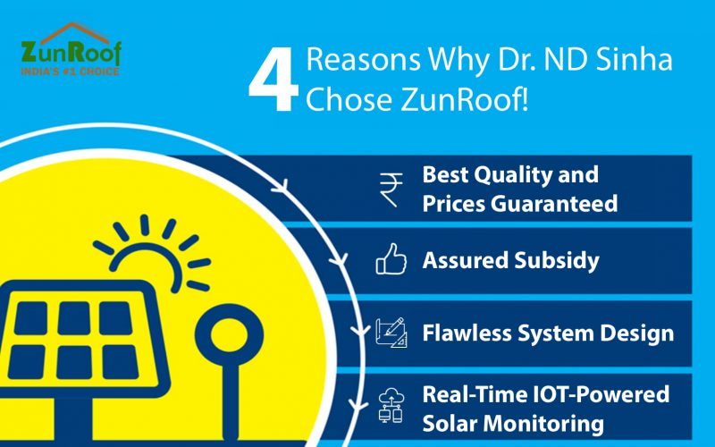 4 Reasons Why Dr. ND Sinha Chose ZunRoof