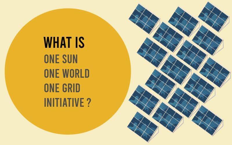 zunroof_One_Sun_One_World_One_Grid