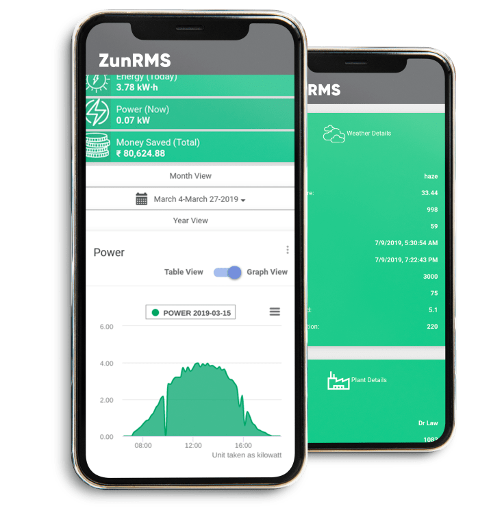 zunroof_rms